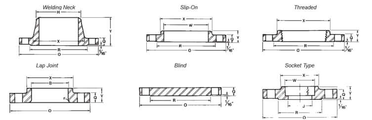 Dimensions of flange